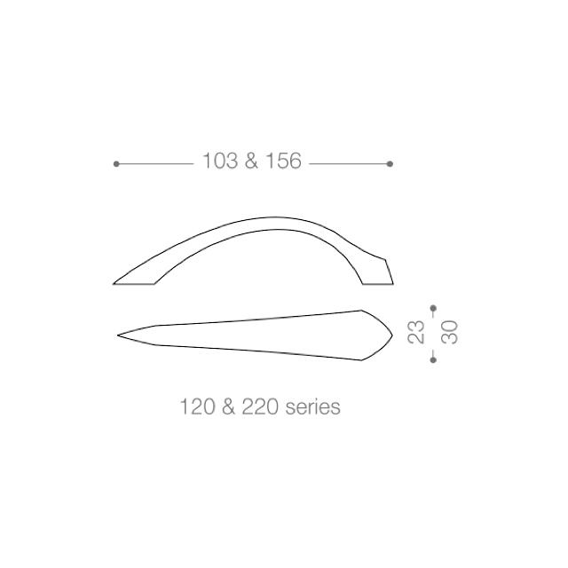 دستگیره کابینتی مدل 125